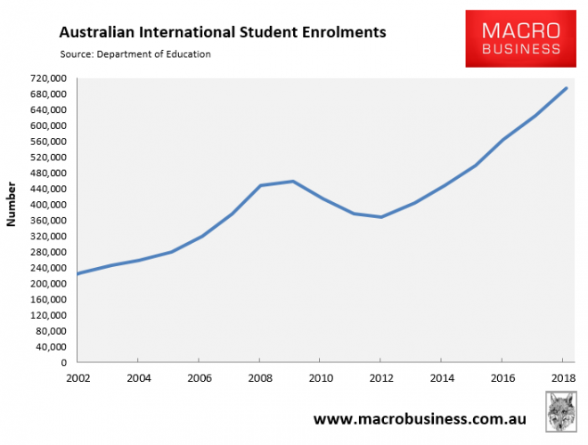 Australian-international-student-enrolments-660x500.png