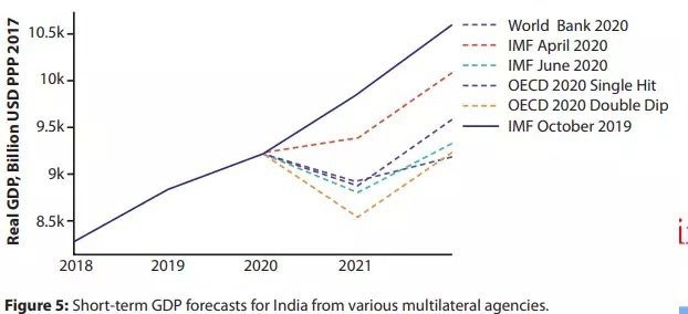 India electricity demand.jpg