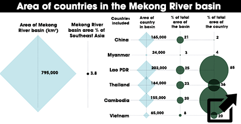 Mekong-china-info-small-02-FINAL-04-ENG.png
