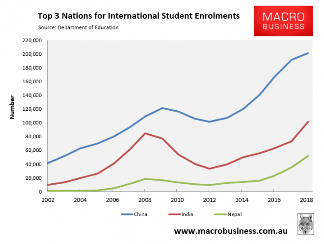 Top-three-nations-for-international-student-enrolments-660x498.png