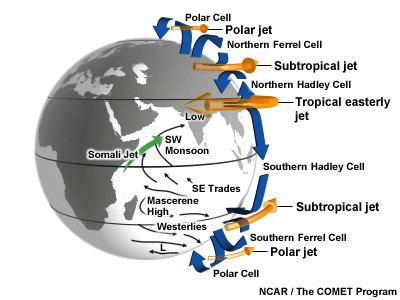 Tropical-Easterly-Jet-or-African-Easterly-Jet-1.jpg