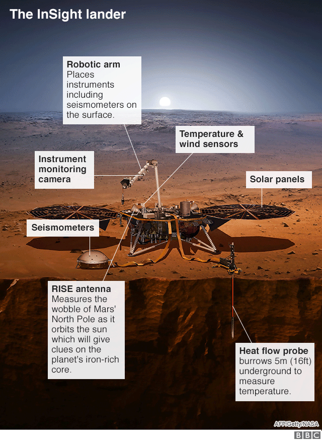 _104477509_mars_insight_mission_v2-nc.png