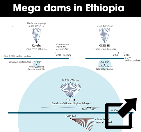 etiopia--SMALL-ONE-dighe-ENG-FINAL.png
