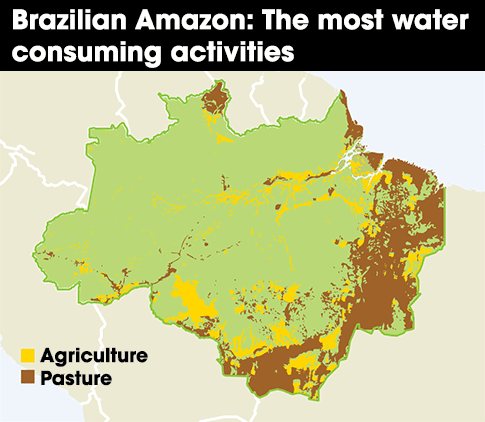 water-consumption-Brazil.png